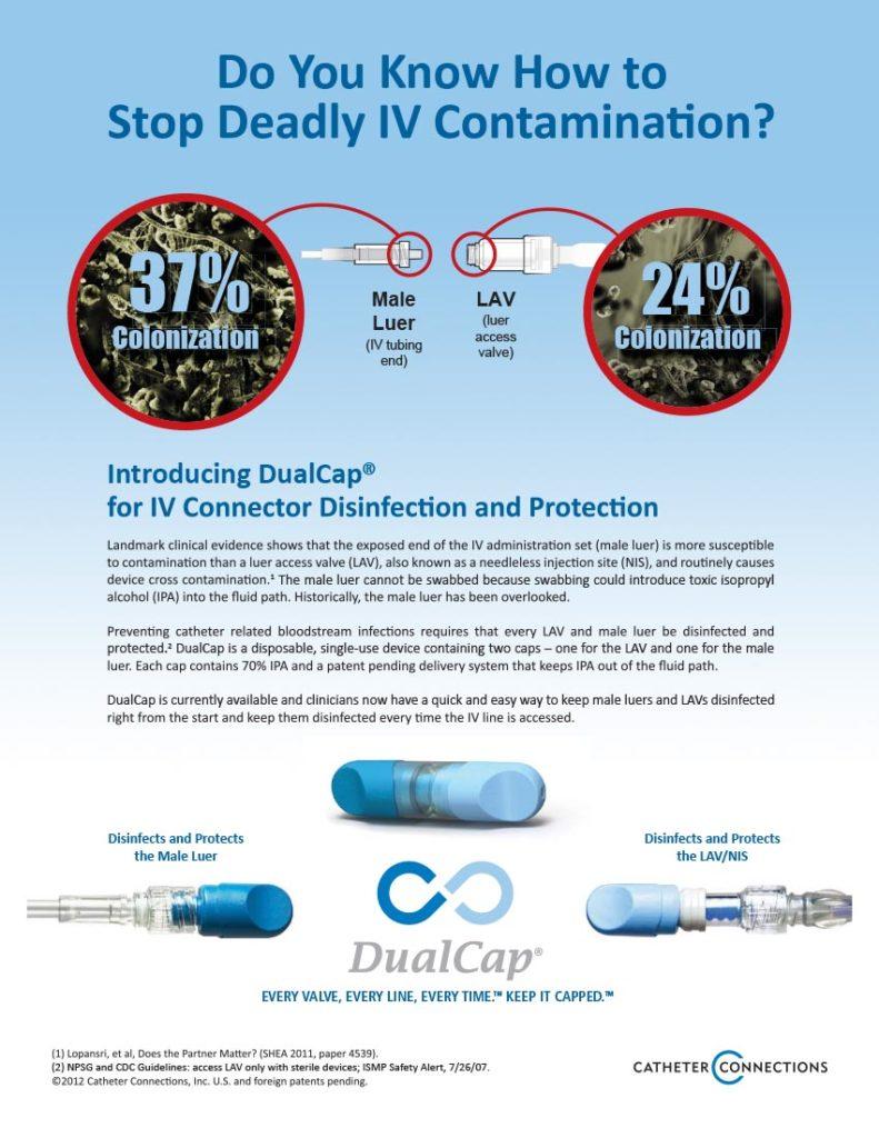DualCap System Brochure Final back page 2012
